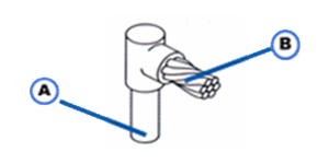 Cable To Ground Rod