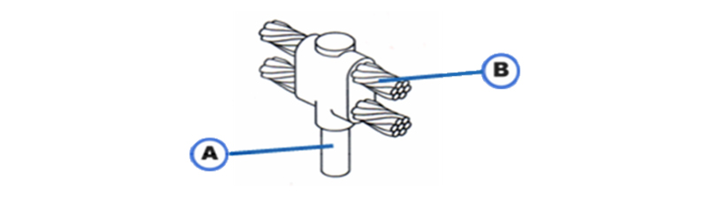 Horizontal Parallel Run Cable To Ground Rod