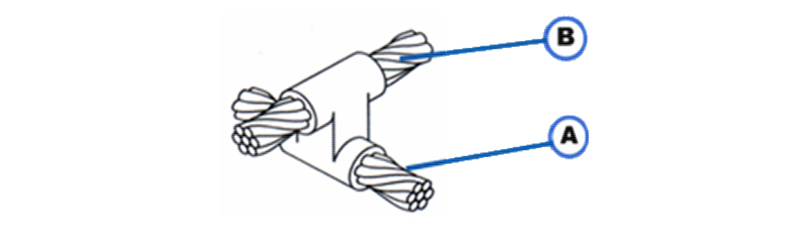Horizontal Parallel Through Cables