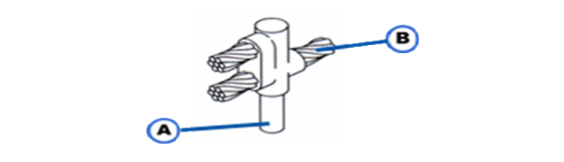 Horizontal Run & Tap Cable To Ground Rod