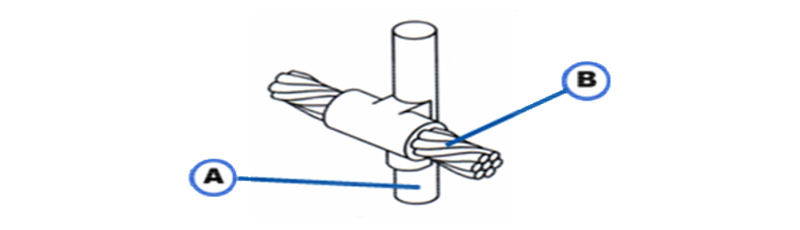 Angular Cable to vertical Steel Surface