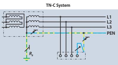 TN-C Earthing System