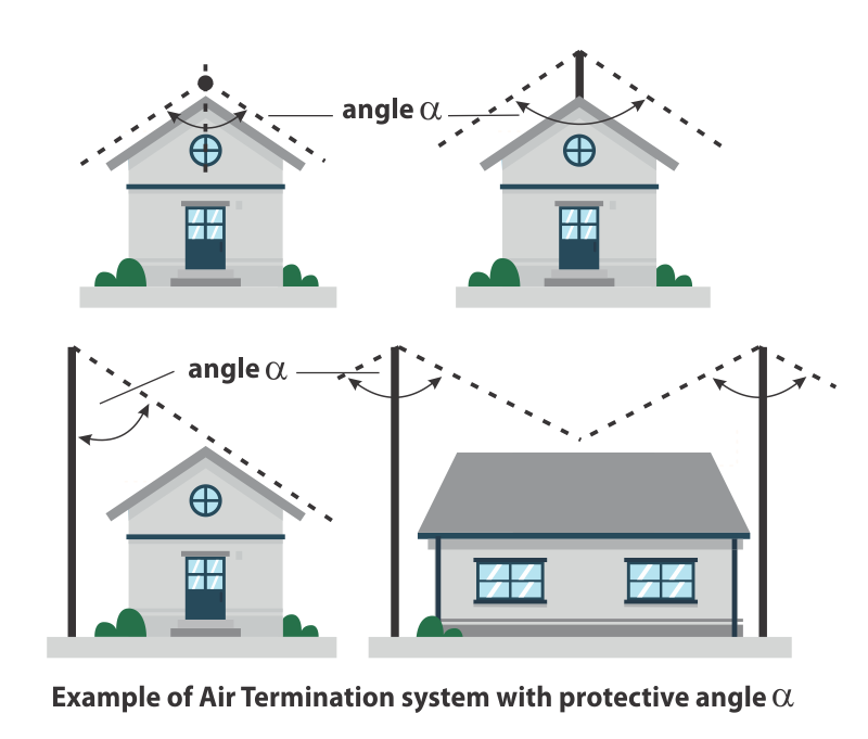 Example of Air termination systems