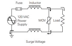 Surge Voltage